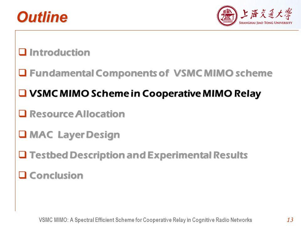 13 Outline Introduction Fundamental Components of VSMC MIMO scheme VSMC MIMO Scheme in Cooperative MIMO Relay Resource Allocation MAC Layer Desig