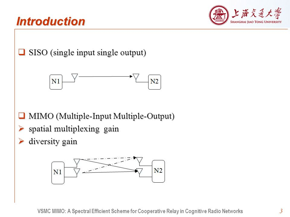 Introduction  SISO (single input single output)  MIMO (Multiple-Input Multiple-Output)  spatial multiplexing gain  diversity gain VSMC MIMO: A Spectral Efficient Scheme for Cooperative Relay in Cognitive Radio Networks 3