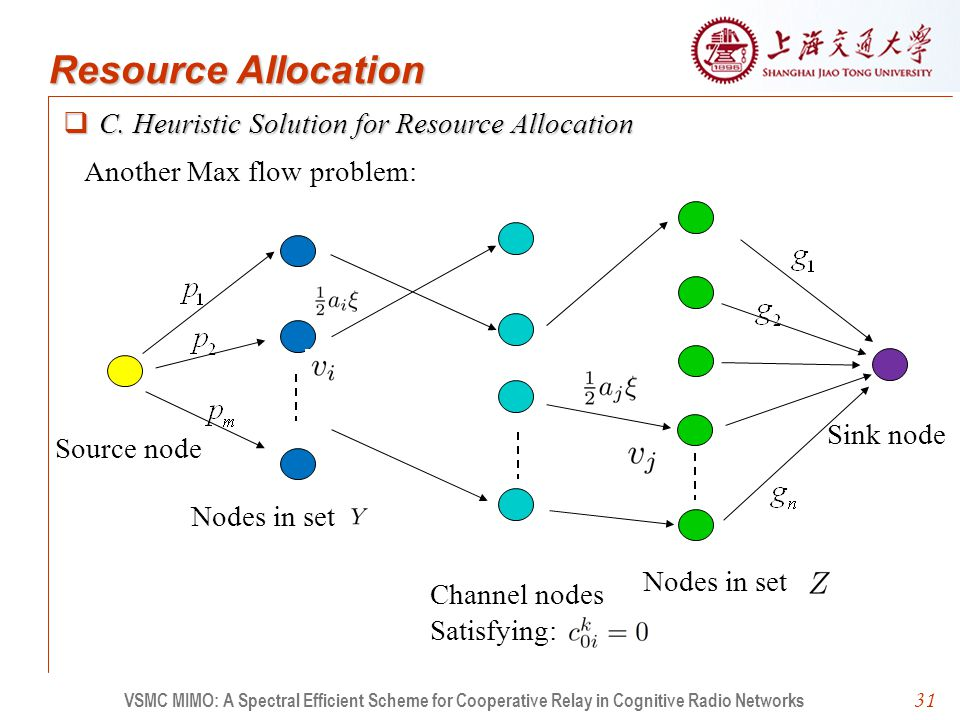 31  C. Heuristic Solution for Resource Allocation VSMC MIMO: A Spectral Efficient Scheme for Cooperative Relay in Cognitive Radio Networks Resource A