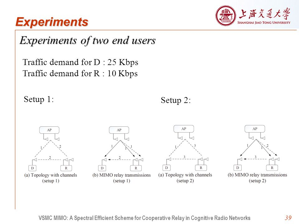 39 Experiments of two end users VSMC MIMO: A Spectral Efficient Scheme for Cooperative Relay in Cognitive Radio Networks Experiments Setup 1: Traffic demand for D : 25 Kbps Traffic demand for R : 10 Kbps Setup 2: