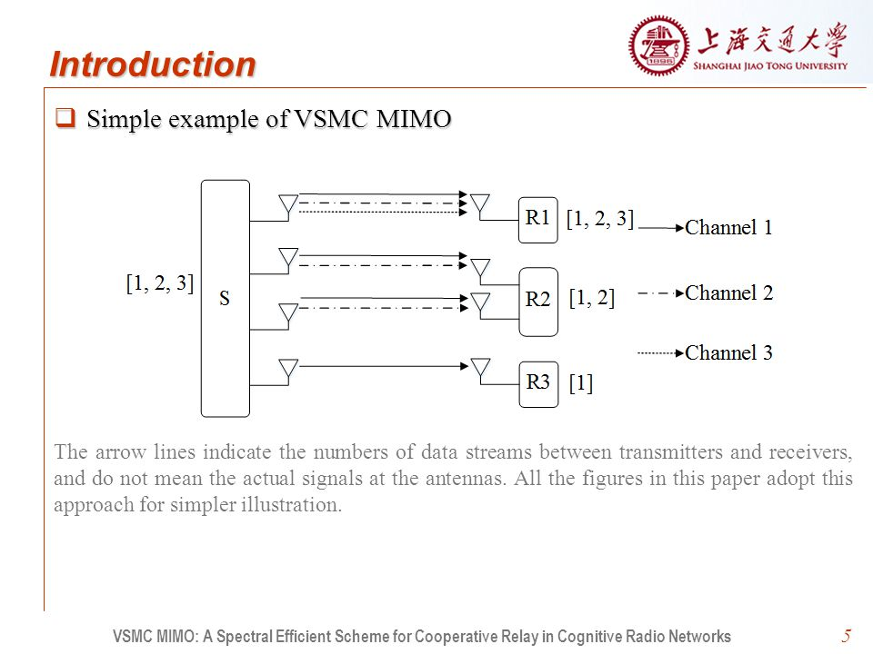 Introduction  Simple example of VSMC MIMO VSMC MIMO: A Spectral Efficient Scheme for Cooperative Relay in Cognitive Radio Networks 5 The arrow lines indicate the numbers of data streams between transmitters and receivers, and do not mean the actual signals at the antennas.