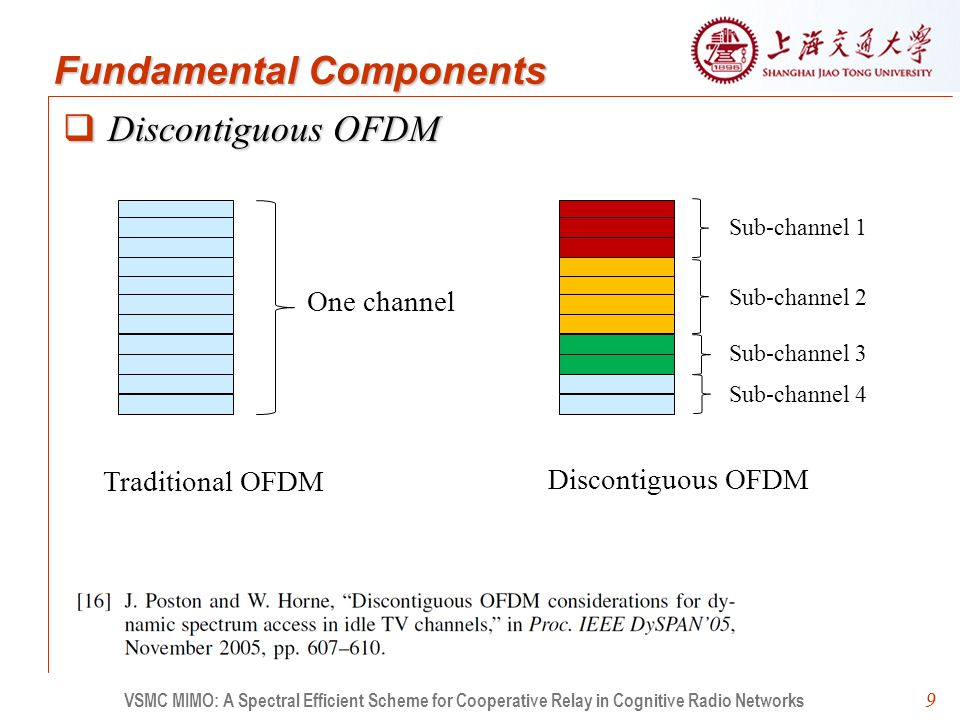 9  Discontiguous OFDM VSMC MIMO: A Spectral Efficient Scheme for Cooperative Relay in Cognitive Radio Networks Fundamental Components One channel Sub-channel 1 Sub-channel 2 Sub-channel 3 Sub-channel 4 Traditional OFDM Discontiguous OFDM