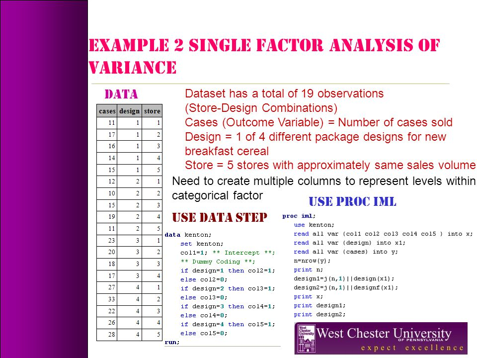 Example 2 SINGLE FACTOR ANALYSIS OF VARIANCE DATA Dataset has a total of 19 observations (Store-Design Combinations) Cases (Outcome Variable) = Number