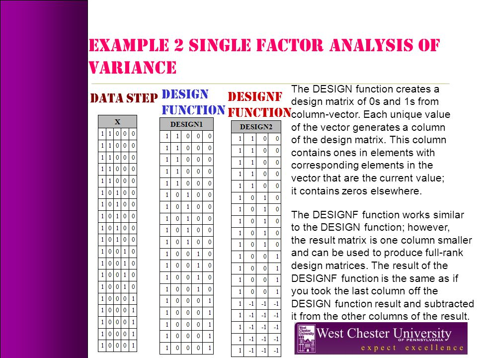 Example 2 SINGLE FACTOR ANALYSIS OF VARIANCE DATA STEP DESIGN FUNCTION DESIGNF FUNCTION The DESIGN function creates a design matrix of 0s and 1s from