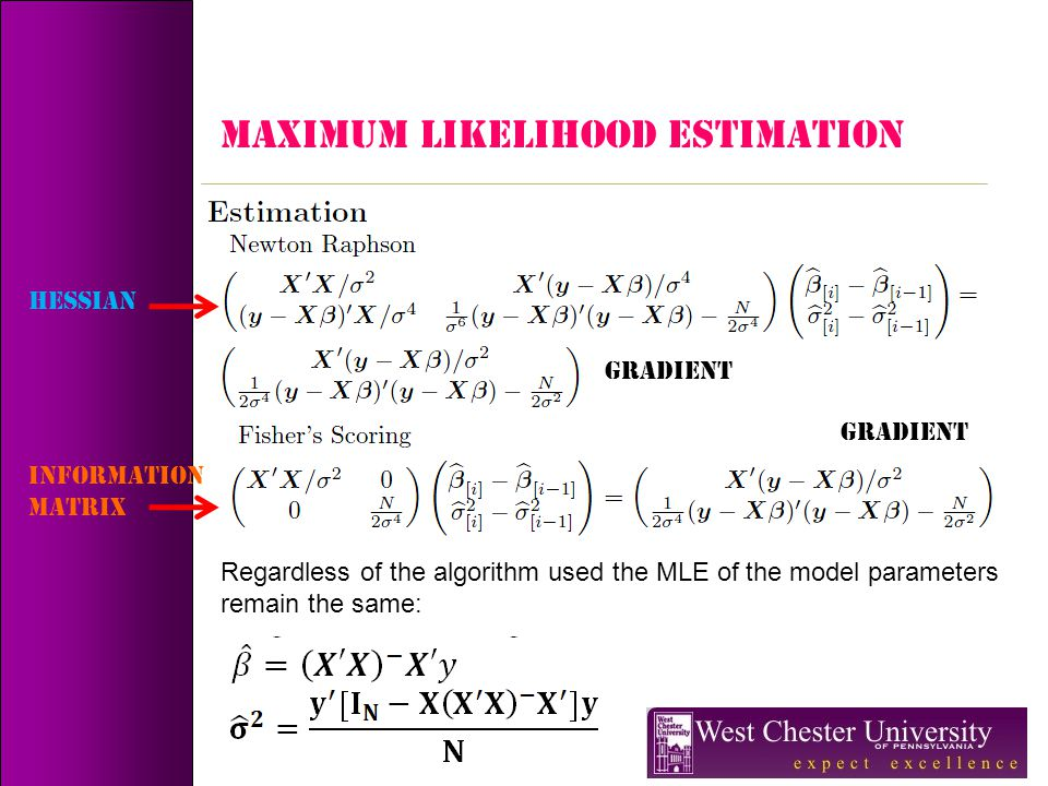 Regardless of the algorithm used the MLE of the model parameters remain the same: HESSIAN GRADIENT INFORMATION MATRIX