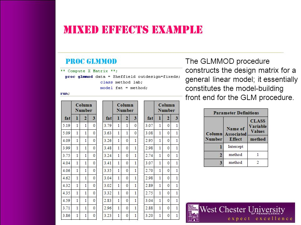 MIXED EFFECTS Example PROC GLMMOD The GLMMOD procedure constructs the design matrix for a general linear model; it essentially constitutes the model-b