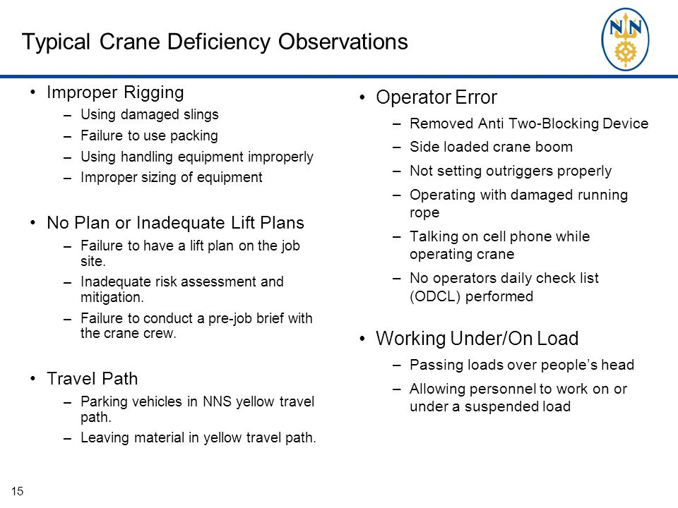 Typical Crane Deficiency Observations Improper Rigging –Using damaged slings –Failure to use packing –Using handling equipment improperly –Improper si
