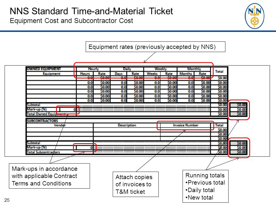 NNS Standard Time-and-Material Ticket Equipment Cost and Subcontractor Cost 25 Running totals Previous total Daily total New total Mark-ups in accorda