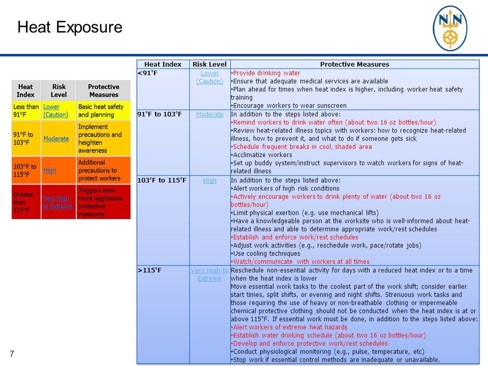 Heat Exposure 7