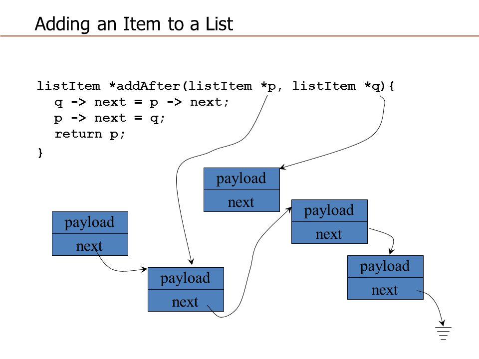 Adding an Item to a List listItem *addAfter(listItem *p, listItem *q){ q -> next = p -> next; p -> next = q; return p; } payload next payload next payload next payload next payload next