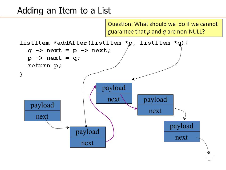 Adding an Item to a List listItem *addAfter(listItem *p, listItem *q){ q -> next = p -> next; p -> next = q; return p; } payload next payload next payload next payload next payload next Question: What should we do if we cannot guarantee that p and q are non-NULL