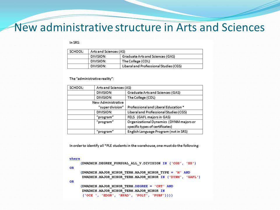 New administrative structure in Arts and Sciences