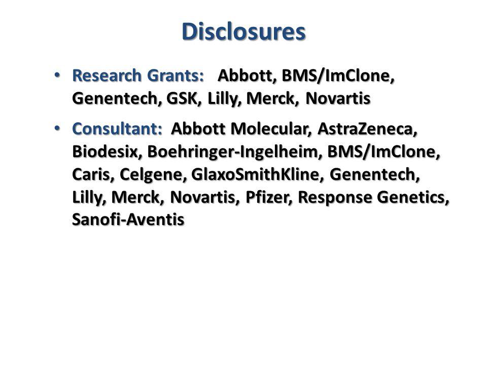 Disclosures Research Grants: Abbott, BMS/ImClone, Genentech, GSK, Lilly, Merck, Novartis Research Grants: Abbott, BMS/ImClone, Genentech, GSK, Lilly,