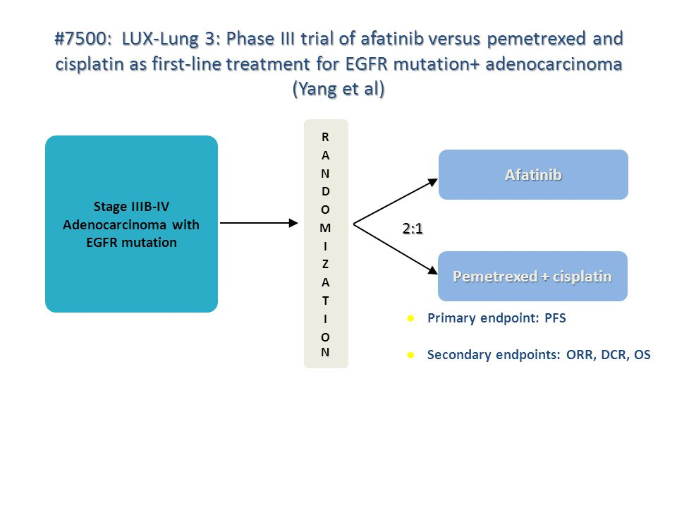 #7500: LUX-Lung 3: Phase III trial of afatinib versus pemetrexed and cisplatin as first-line treatment for EGFR mutation+ adenocarcinoma (Yang et al)