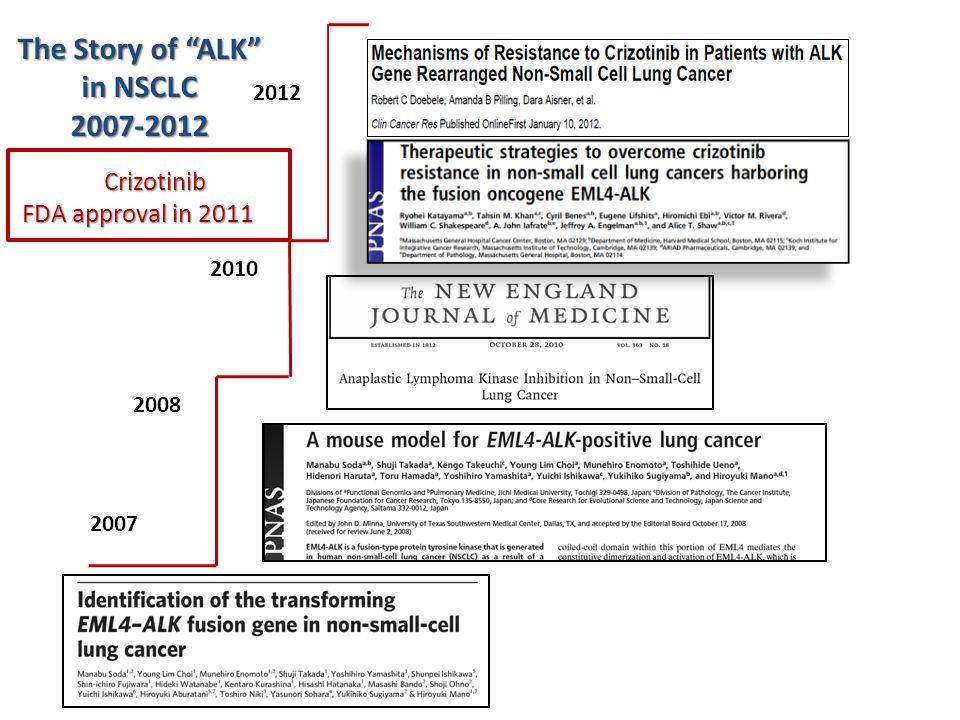 "2007 2008 2010 2012 The Story of ""ALK"" in NSCLC 2007-2012 Crizotinib Crizotinib FDA approval in 2011"