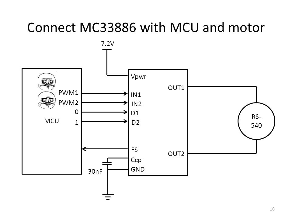16 RS- 540 7.2V MCU PWM1 PWM2 0 1 GND Ccp D2 D1 IN2 IN1 FS OUT1 OUT2 Vpwr 30nF Connect MC33886 with MCU and motor