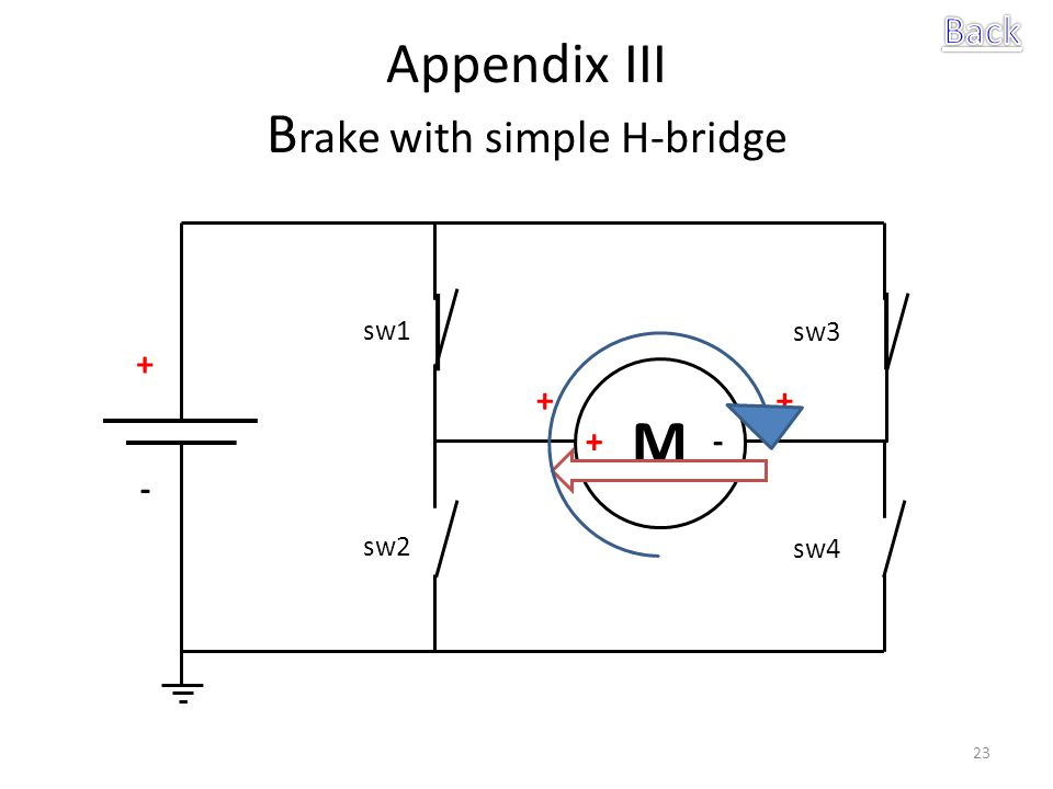 23 + sw1 sw2 sw3 sw4 M + - + - + Appendix III B rake with simple H-bridge