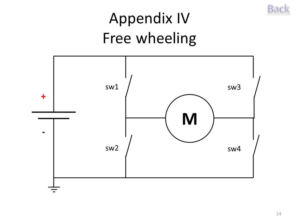 Appendix IV Free wheeling 24