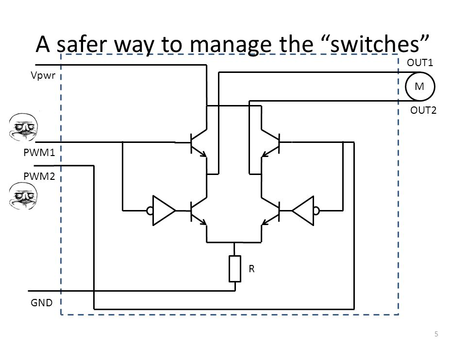 R A safer way to manage the switches 5 M Vpwr GND R PWM1 PWM2 OUT1 OUT2