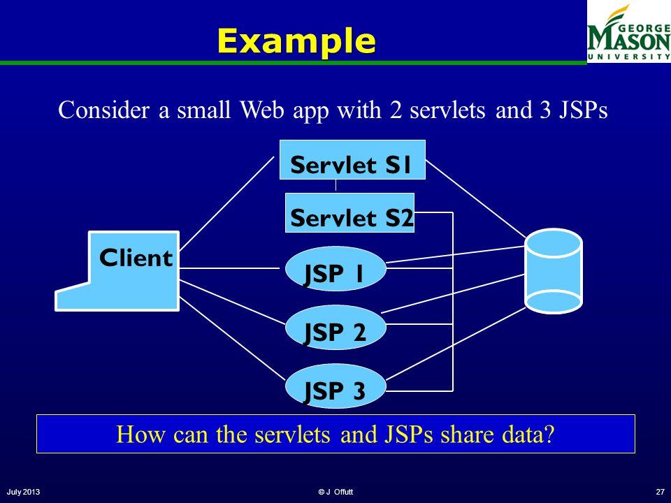 July 2013© J Offutt27 Example Client Servlet S1 JSP 3JSP 2JSP 1 Consider a small Web app with 2 servlets and 3 JSPs Servlet S2 How can the servlets and JSPs share data