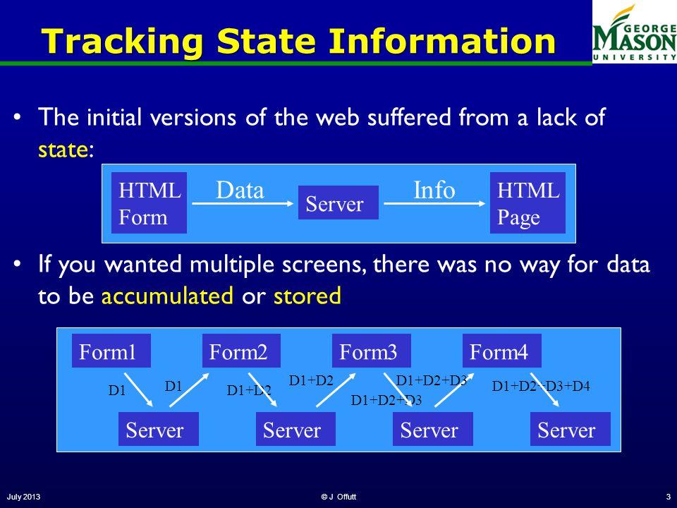 July 2013© J Offutt3 Tracking State Information D1 D1+D2+D3 Form1Form2Form3 Server Form4 Server D1+D2 D1+D2+D3+D4D1 Server D1+D2D1+D2+D3 The initial v