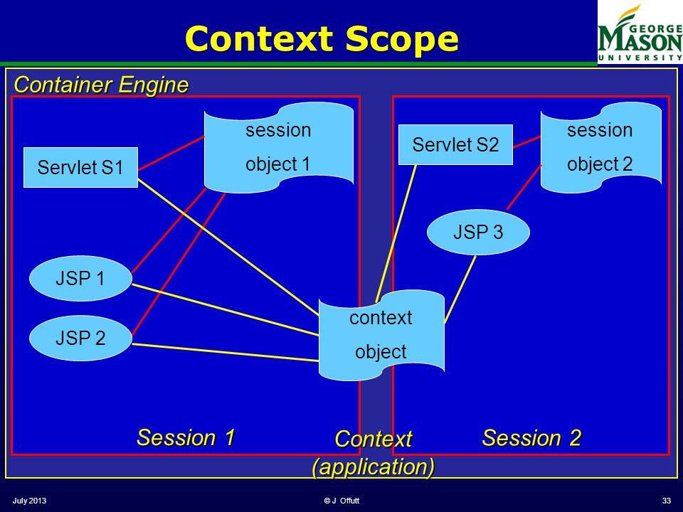 Context Scope July 2013© J Offutt33 session object 1 Container Engine Servlet S1 JSP 3JSP 2JSP 1 Servlet S2 context object Session 1 Context (applicat