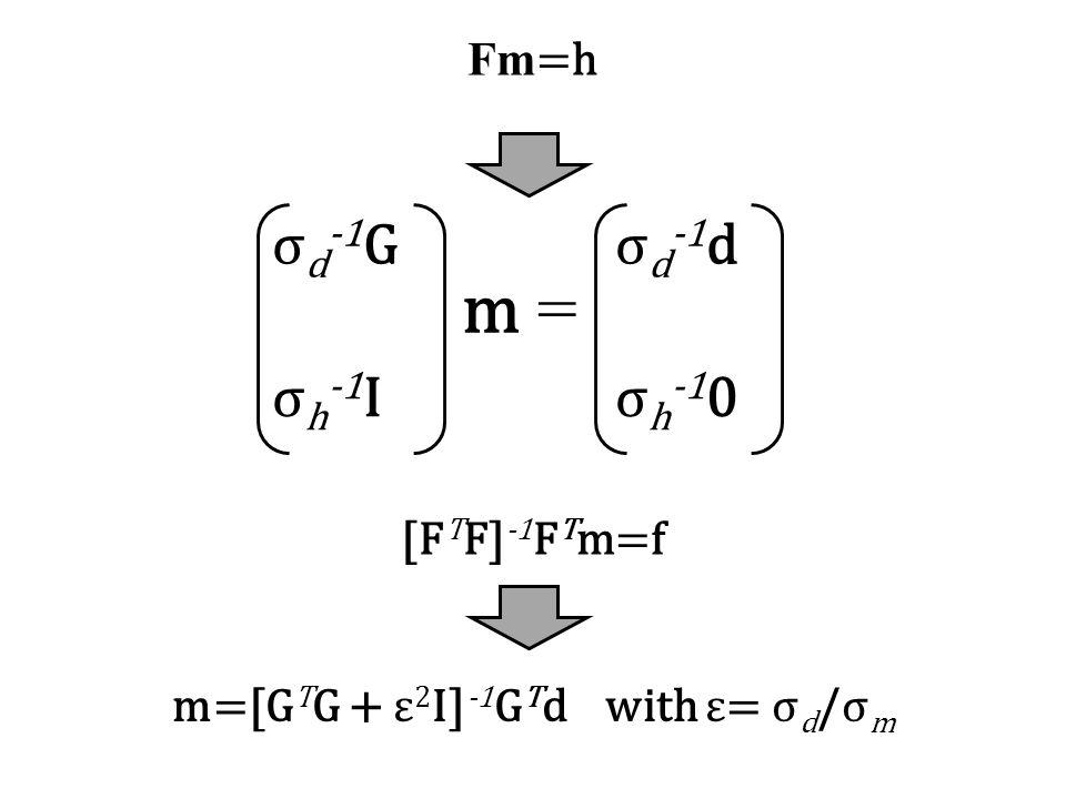 σ d -1 G σ h -1 I σ d -1 d σ h -1 0 m = Fm =h [F T F] -1 F T m=f m=[G T G + ε 2 I] -1 G T d with ε= σ d /σ m