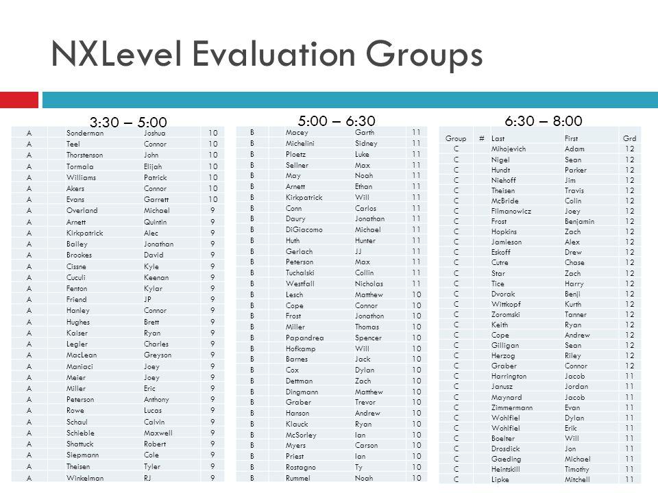 NXLevel Evaluation Groups Group#LastFirstGrd C MihojevichAdam12 C NigelSean12 C HundtParker12 C NiehoffJim12 C TheisenTravis12 C McBrideColin12 C FilmanowiczJoey12 C FrostBenjamin12 C HopkinsZach12 C JamiesonAlex12 C EskoffDrew12 C CutreChase12 C StarZach12 C TiceHarry12 C DvorakBenji12 C WittkopfKurth12 C ZoromskiTanner12 C KeithRyan12 C CopeAndrew12 C GilliganSean12 C HerzogRiley12 C GraberConnor12 C HarringtonJacob11 C JanuszJordan11 C MaynardJacob11 C ZimmermannEvan11 C WohlfielDylan11 C WohlfielErik11 C BoelterWill11 C DrosdickJon11 C GaedingMichael11 C HeintskillTimothy11 C LipkeMitchell11 B MaceyGarth11 B MicheliniSidney11 B PloetzLuke11 B SellnerMax11 B MayNoah11 B ArnettEthan11 B KirkpatrickWill11 B ConnCarlos11 B DauryJonathan11 B DiGiacomoMichael11 B HuthHunter11 B GerlachJJ11 B PetersonMax11 B TuchalskiCollin11 B WestfallNicholas11 B LeschMatthew10 B CopeConnor10 B FrostJonathon10 B MillerThomas10 B PapandreaSpencer10 B HofkampWill10 B BarnesJack10 B CoxDylan10 B DettmanZach10 B DingmannMatthew10 B GraberTrevor10 B HansonAndrew10 B KlauckRyan10 B McSorleyIan10 B MyersCarson10 B PriestIan10 B RostagnoTy10 B RummelNoah10 A SondermanJoshua10 A TeelConnor10 A ThorstensonJohn10 A TormalaElijah10 A WilliamsPatrick10 A AkersConnor10 A EvansGarrett10 A OverlandMichael9 A ArnettQuintin9 A KirkpatrickAlec9 A BaileyJonathan9 A BrookesDavid9 A CissneKyle9 A CuculiKeenan9 A FentonKylar9 A FriendJP9 A HanleyConnor9 A HughesBrett9 A KaiserRyan9 A LeglerCharles9 A MacLeanGreyson9 A ManiaciJoey9 A MeierJoey9 A MillerEric9 A PetersonAnthony9 A RoweLucas9 A SchaulCalvin9 A SchiebleMaxwell9 A ShattuckRobert9 A SiepmannCole9 A TheisenTyler9 A WinkelmanRJ9 3:30 – 5:00 5:00 – 6:306:30 – 8:00