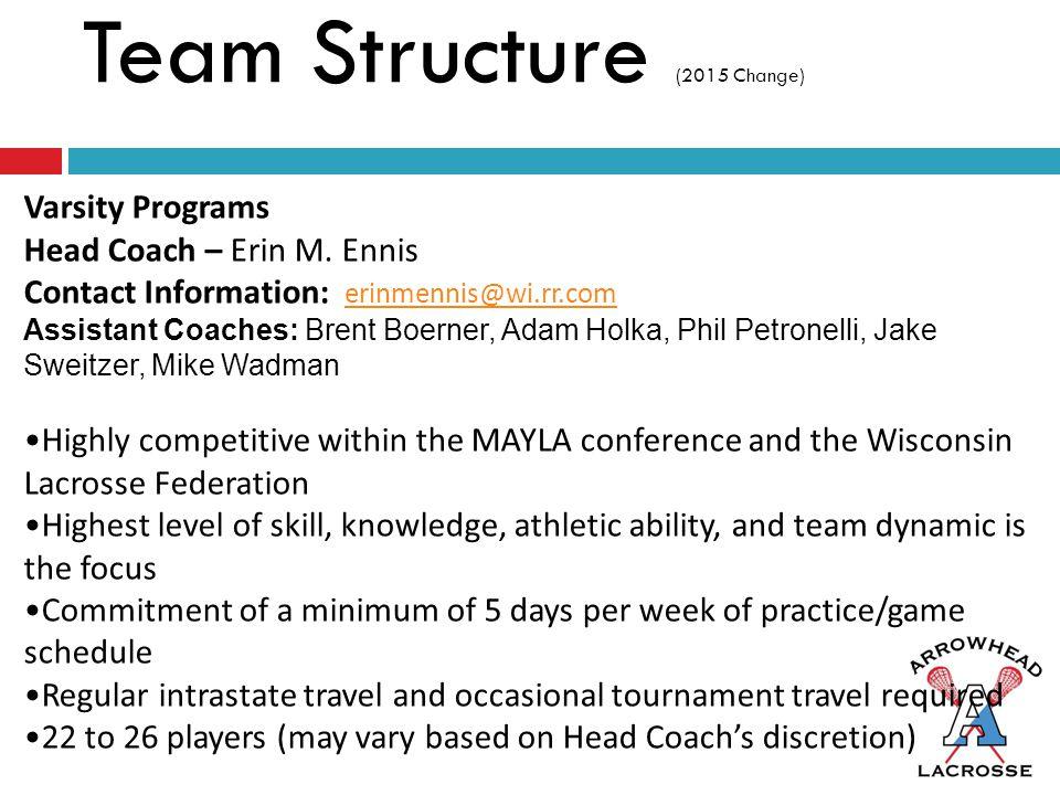 Team Structure (2015 Change) Varsity Programs Head Coach – Erin M.