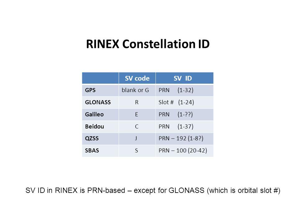 RINEX Constellation ID SV code SV ID GPSblank or GPRN (1-32) GLONASS RSlot # (1-24) Galileo EPRN (1-??) Beidou CPRN (1-37) QZSS JPRN – 192 (1-8?) SBAS