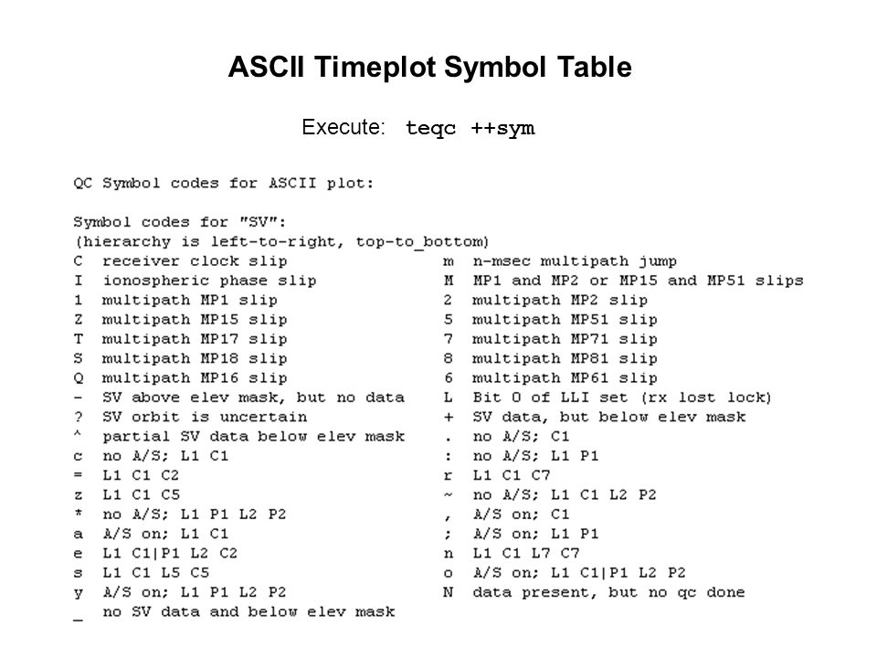 ASCII Timeplot Symbol Table Execute: teqc ++sym