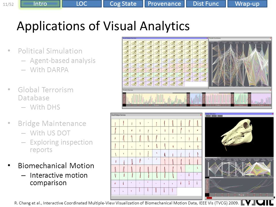 ProvenanceIntroLOCCog StateDist FuncWrap-up 11/52 Applications of Visual Analytics R.