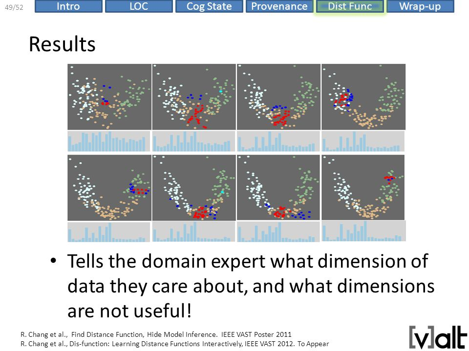 ProvenanceIntroLOCCog StateDist FuncWrap-up 49/52 Results Tells the domain expert what dimension of data they care about, and what dimensions are not useful.