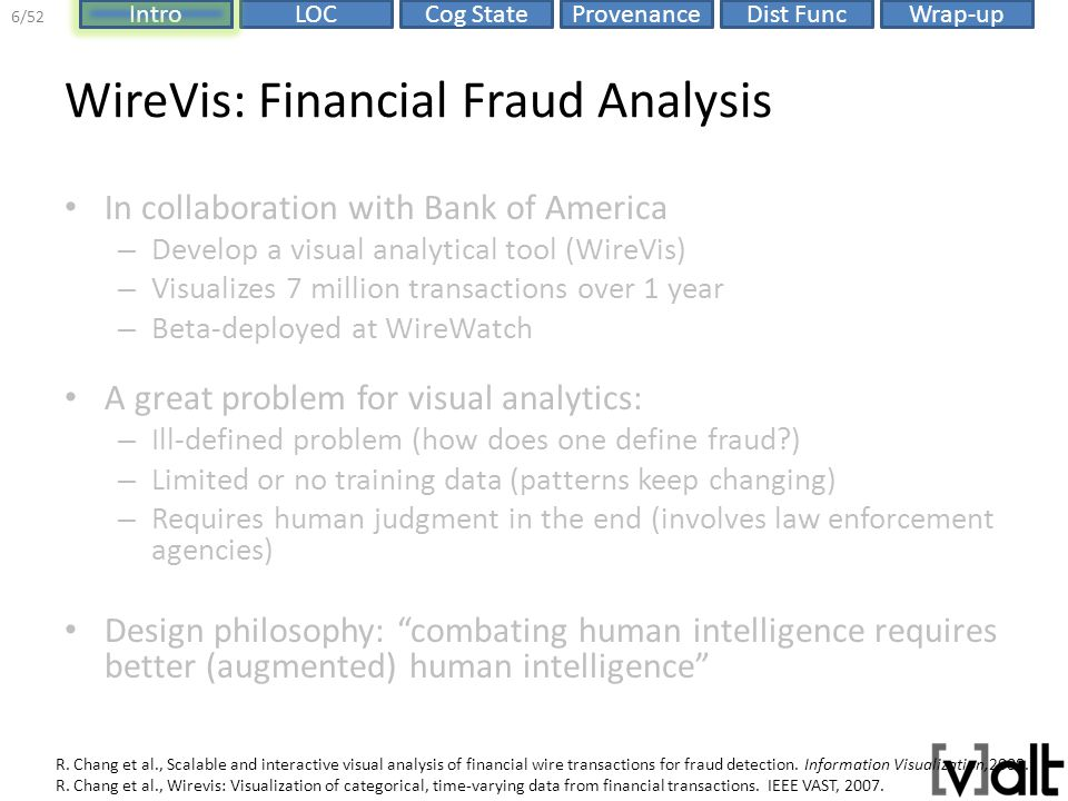 ProvenanceIntroLOCCog StateDist FuncWrap-up 6/52 WireVis: Financial Fraud Analysis In collaboration with Bank of America – Develop a visual analytical tool (WireVis) – Visualizes 7 million transactions over 1 year – Beta-deployed at WireWatch A great problem for visual analytics: – Ill-defined problem (how does one define fraud ) – Limited or no training data (patterns keep changing) – Requires human judgment in the end (involves law enforcement agencies) Design philosophy: combating human intelligence requires better (augmented) human intelligence R.