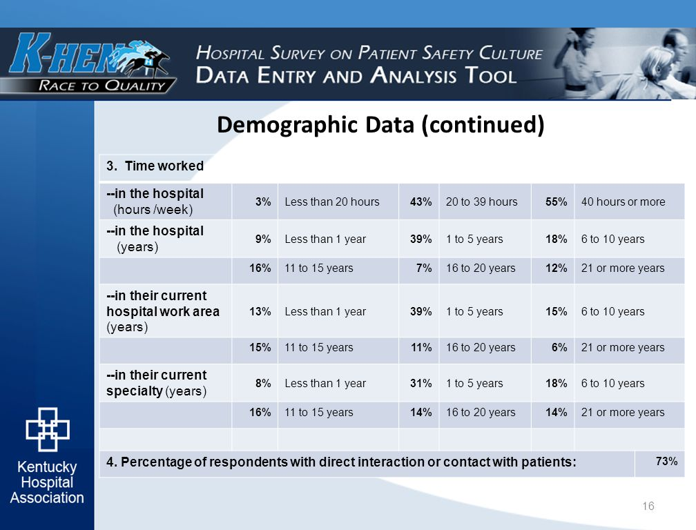 Demographic Data (continued) 16 3.
