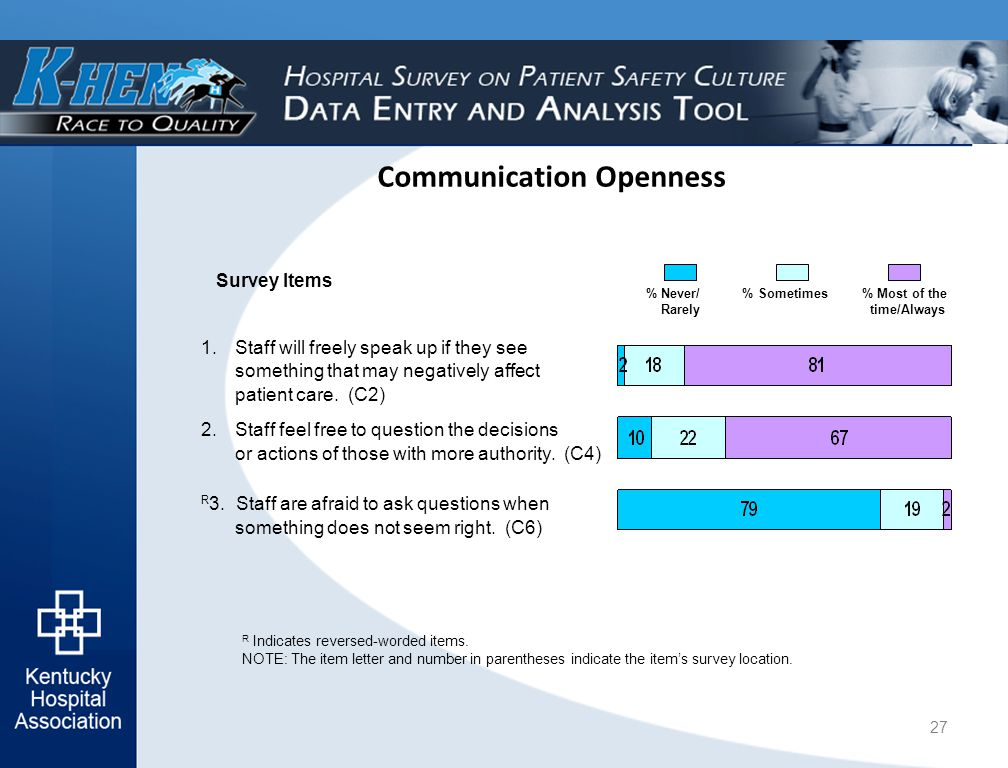Communication Openness 1.