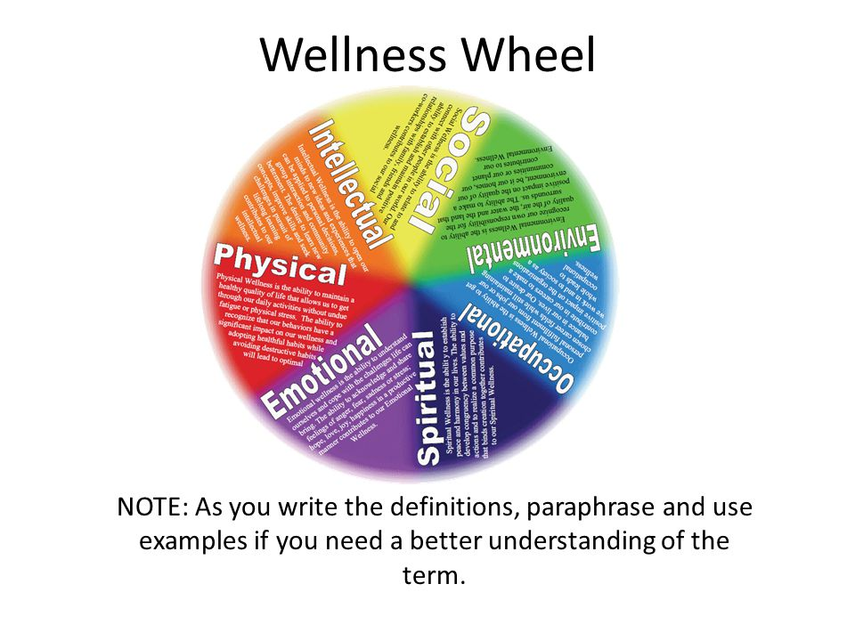 Wellness Wheel Physical Wellness The ability to maintain a healthy quality of life that allows us to get throughout daily activities without fatigue or physical stress.