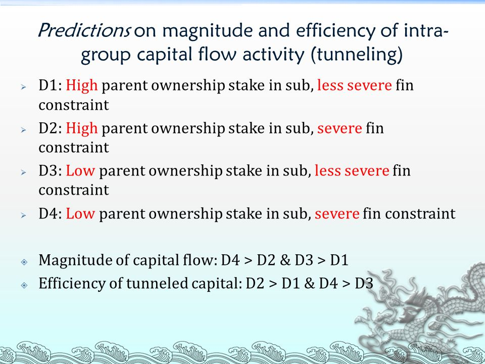 Predictions on magnitude and efficiency of intra- group capital flow activity (tunneling)  D1: High parent ownership stake in sub, less severe fin co