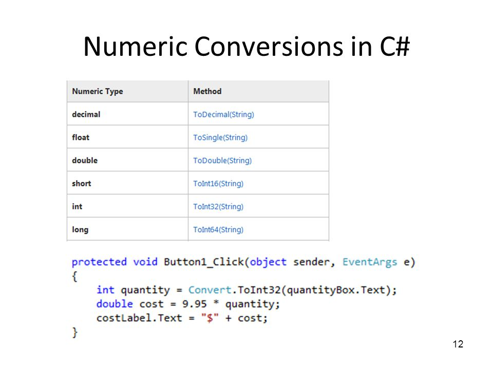 Numeric Conversions in C# 12