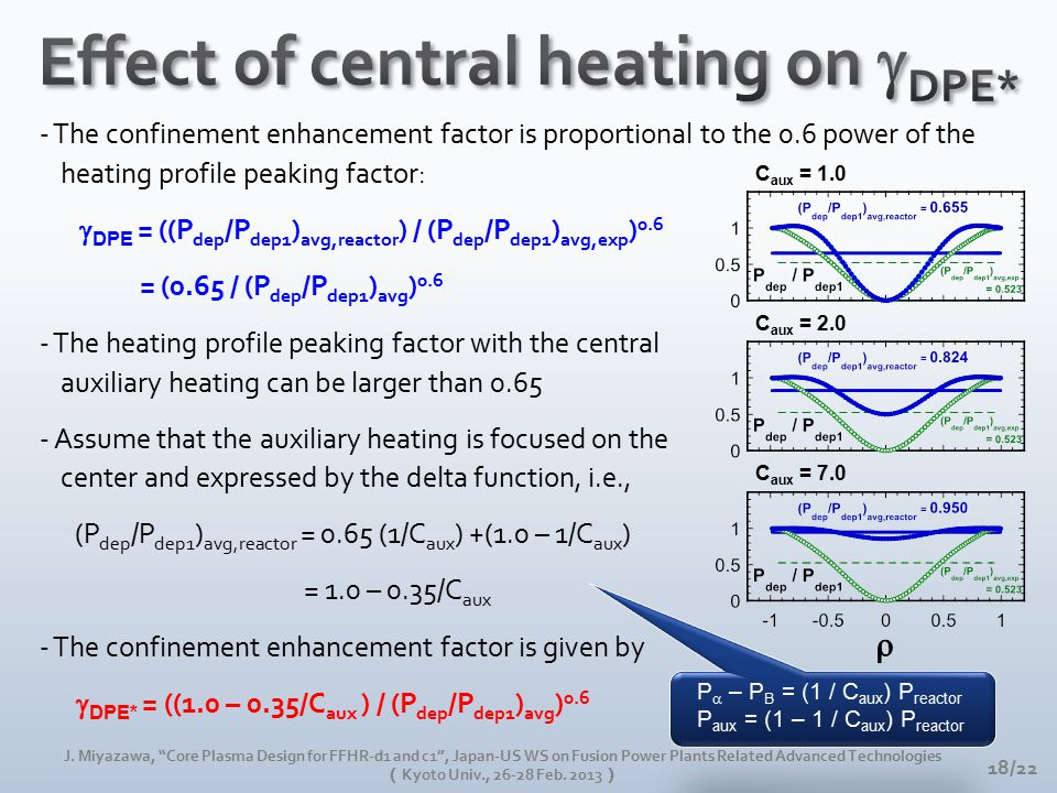- The confinement enhancement factor is proportional to the 0.6 power of the heating profile peaking factor:  DPE = ((P dep /P dep1 ) avg,reactor )