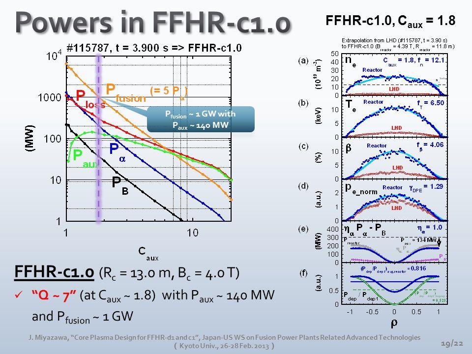 "FFHR-c1.0, C aux = 1.8 19/22 J. Miyazawa, ""Core Plasma Design for FFHR-d1 and c1"", Japan-US WS on Fusion Power Plants Related Advanced Technologies ("