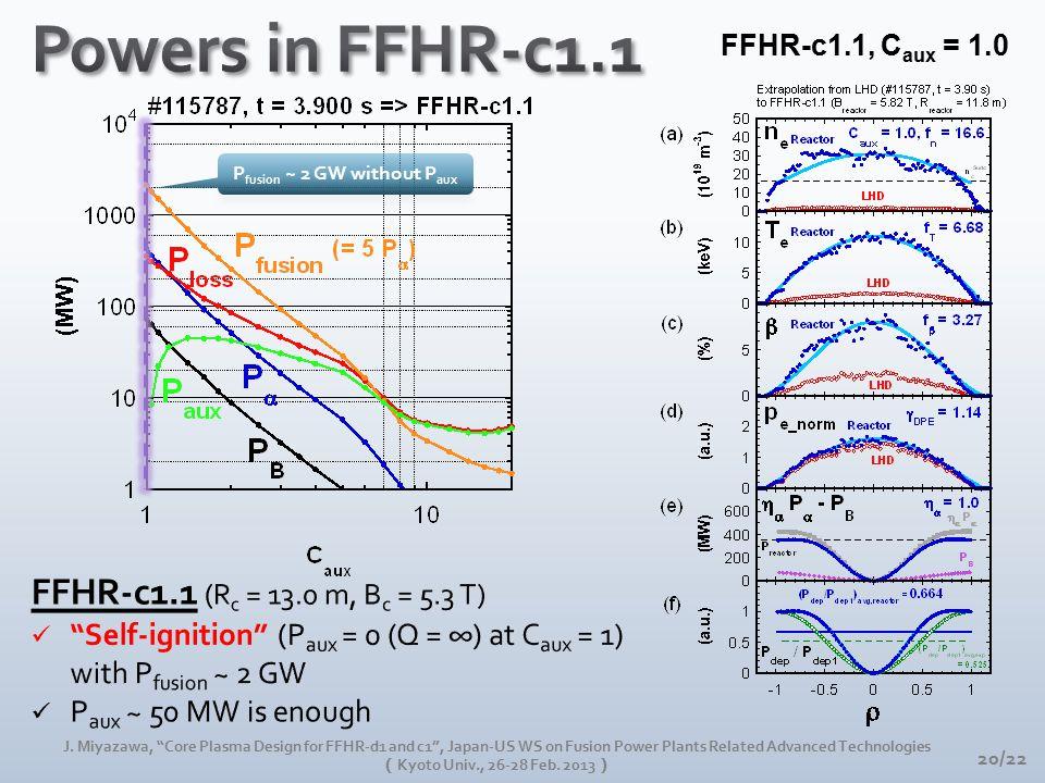 "FFHR-c1.1, C aux = 1.0 20/22 J. Miyazawa, ""Core Plasma Design for FFHR-d1 and c1"", Japan-US WS on Fusion Power Plants Related Advanced Technologies ("