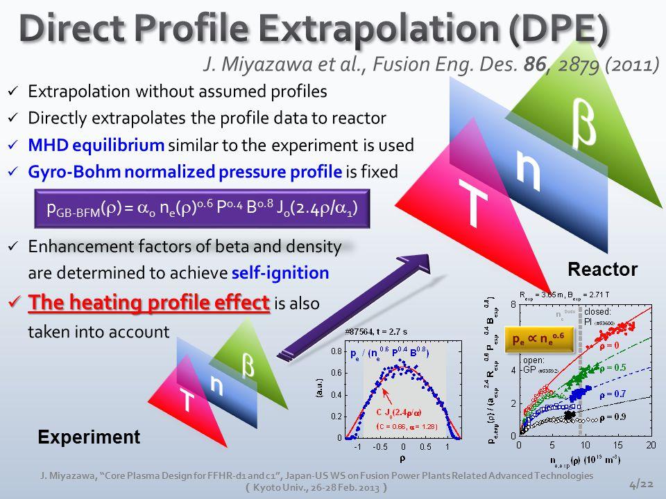 Experiment Reactor J. Miyazawa et al., Fusion Eng. Des. 86, 2879 (2011) p GB-BFM (  ) =  0 n e (  ) 0.6 P 0.4 B 0.8 J 0 (2.4  /  1 ) 4/22 J. Miya