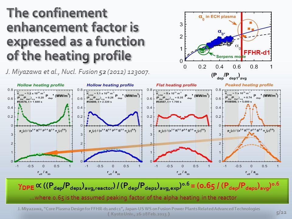 J. Miyazawa, Core Plasma Design for FFHR-d1 and c1 , FFHR-d1 炉設計合同タスク会合( 1 Feb. 2013 ) 16/22