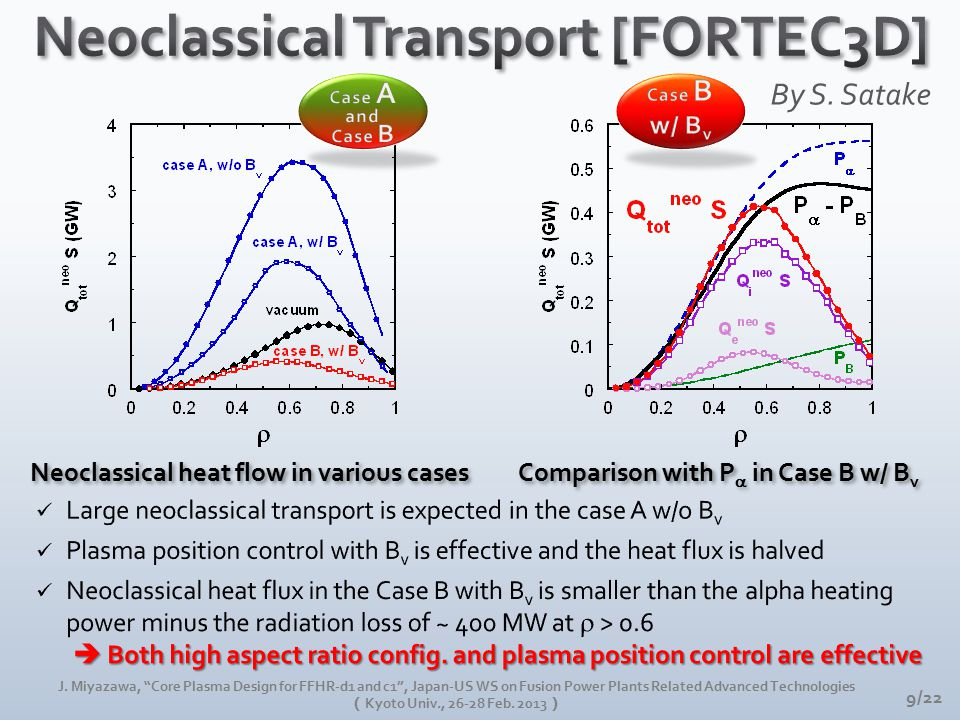 """By S. Satake Neoclassical heat flow in various cases Comparison with P  in Case B w/ B v 9/22 J. Miyazawa, """"Core Plasma Design for FFHR-d1 and c1"""", J"""