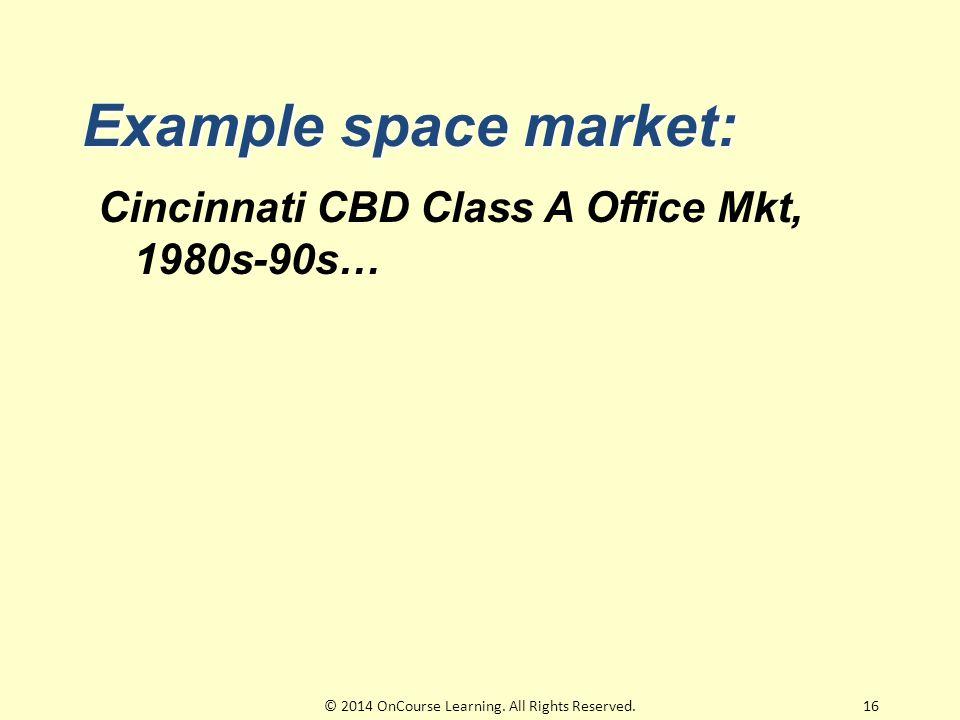 Example space market: Cincinnati CBD Class A Office Mkt, 1980s-90s… 16© 2014 OnCourse Learning.