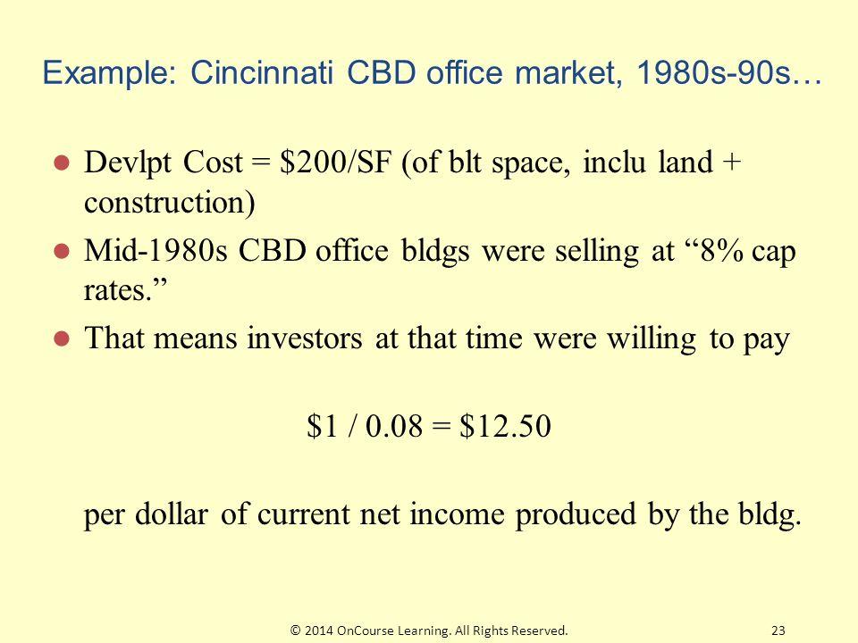 Example: Cincinnati CBD office market, 1980s-90s… Devlpt Cost = $200/SF (of blt space, inclu land + construction) Mid-1980s CBD office bldgs were sell