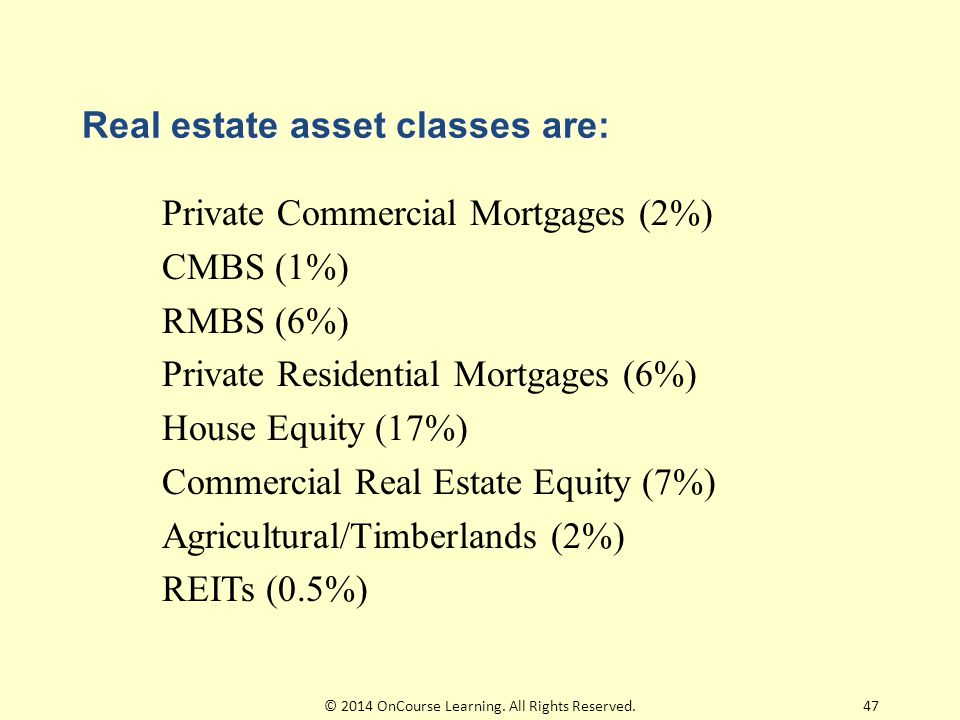 Real estate asset classes are: Private Commercial Mortgages (2%) CMBS (1%) RMBS (6%) Private Residential Mortgages (6%) House Equity (17%) Commercial Real Estate Equity (7%) Agricultural/Timberlands (2%) REITs (0.5%) 47© 2014 OnCourse Learning.