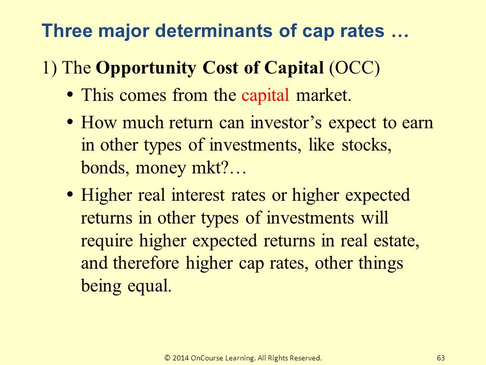 Three major determinants of cap rates … 1) The Opportunity Cost of Capital (OCC)  This comes from the capital market.