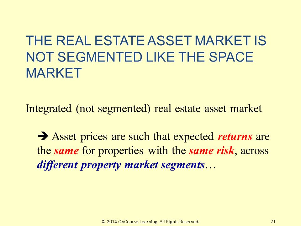 THE REAL ESTATE ASSET MARKET IS NOT SEGMENTED LIKE THE SPACE MARKET Integrated (not segmented) real estate asset market  Asset prices are such that expected returns are the same for properties with the same risk, across different property market segments… 71© 2014 OnCourse Learning.